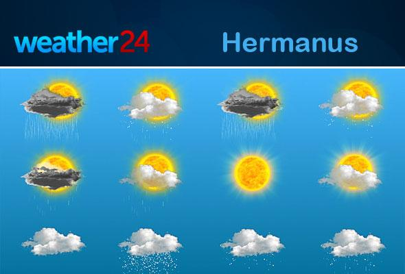 Weather Hermanus